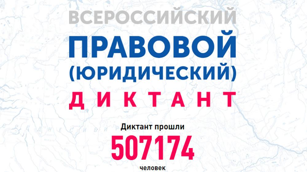 Студенты МПЭК стали участниками IV Всероссийского правового (юридического) диктанта